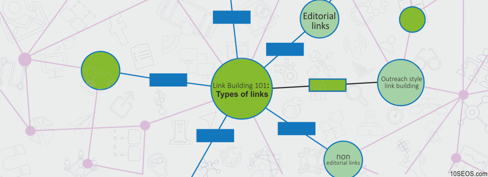 Link Building 101:  Types of links