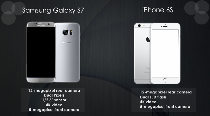 Camera Comparison of Samsung Galaxy S7 and iPhone 6S