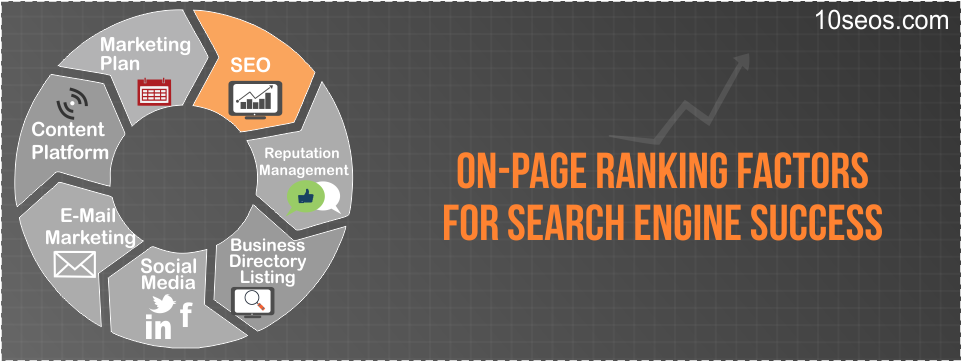 Unnoticed On-Page Ranking Factors for Search Engine Success