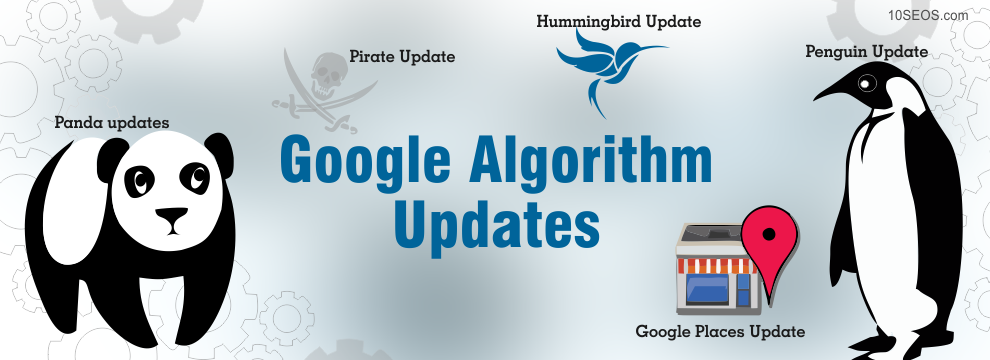 Concise History of Google Algorithm Updates