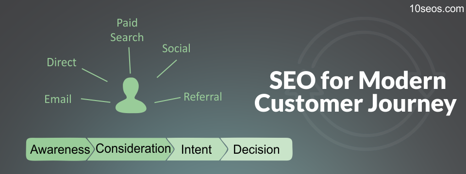SEO for Modern Customer Journey
