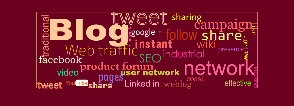 Why Blog? Importance of Blogging For a Website