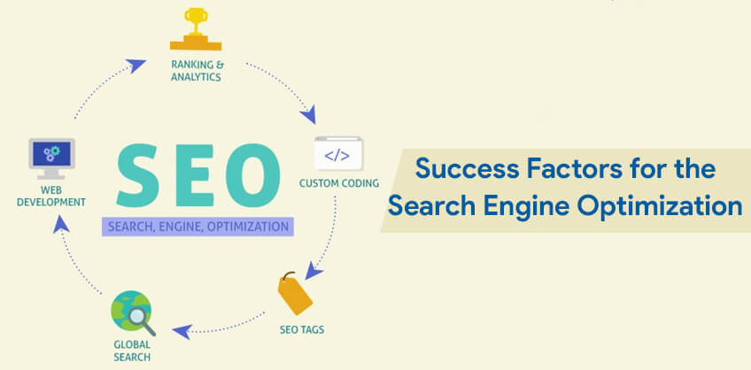 Success Factors for the Search Engine Optimization