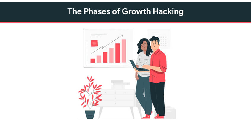 The Phases of Growth Hacking