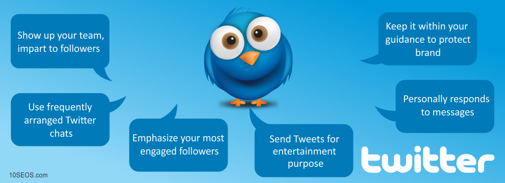 Smarter Ways to polish the Use of Twitter for Your Company