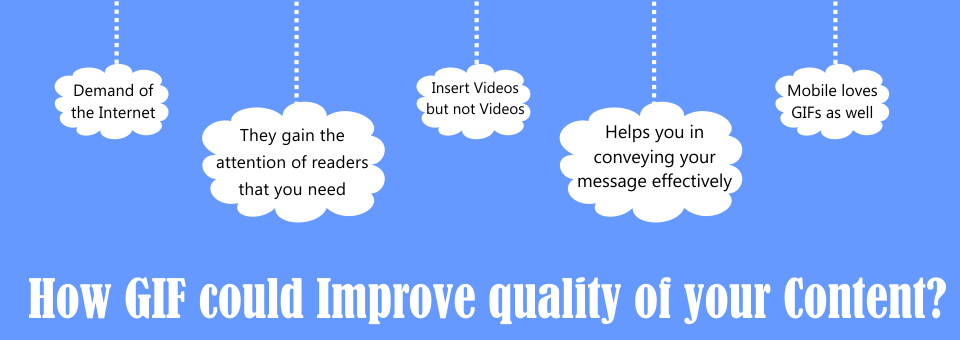 How GIF could Improve quality of your Content?
