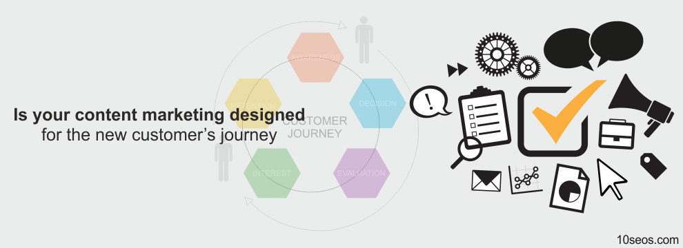 Is your content marketing designed for the new customer's journey?