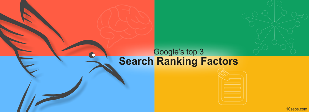 Google's top 3 Search Ranking Factors; all SEO companies must know about.