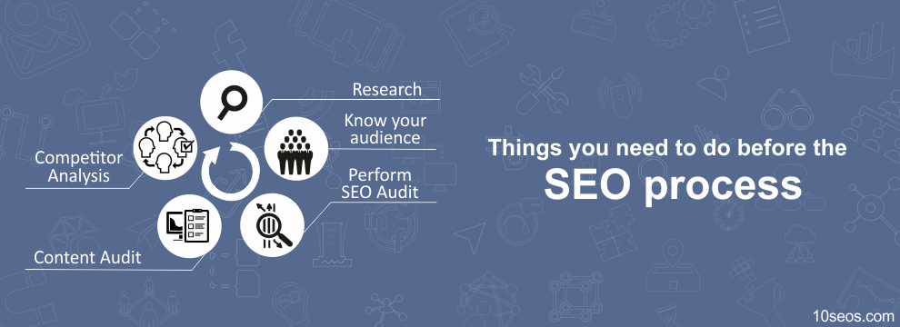 Things you need to do before the SEO process