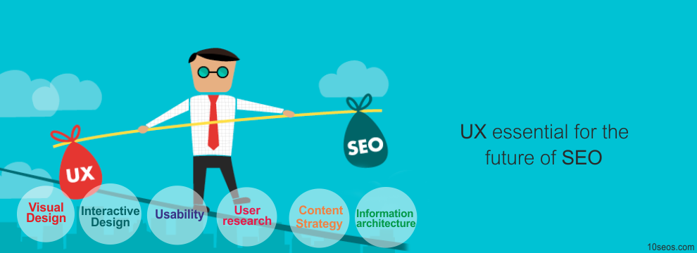 Why is UX essential for the future of SEO?