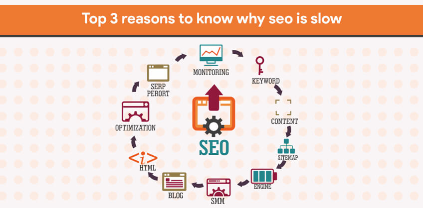 Top 3 reasons to know why seo is slow