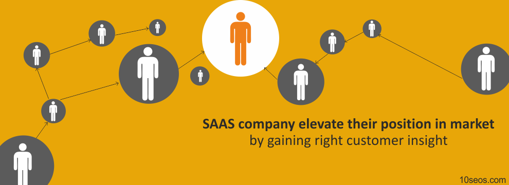 How a SAAS company elevate their position in market by gaining right customer insight