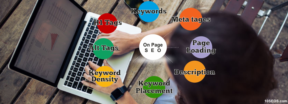 Your Guide to On-Page SEO