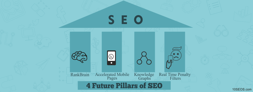 4 Future Pillars of SEO
