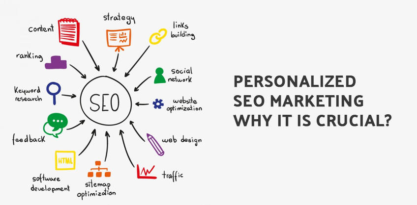 Personalized SEO Marketing- why it is crucial