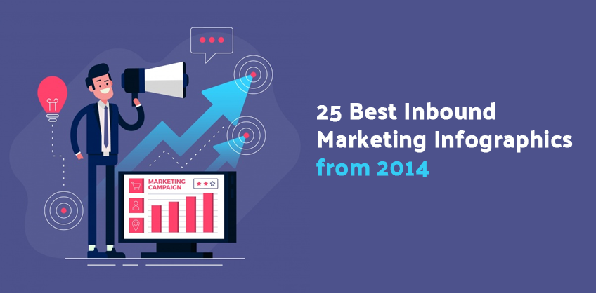 25 Best Inbound Marketing Infographics from 2014
